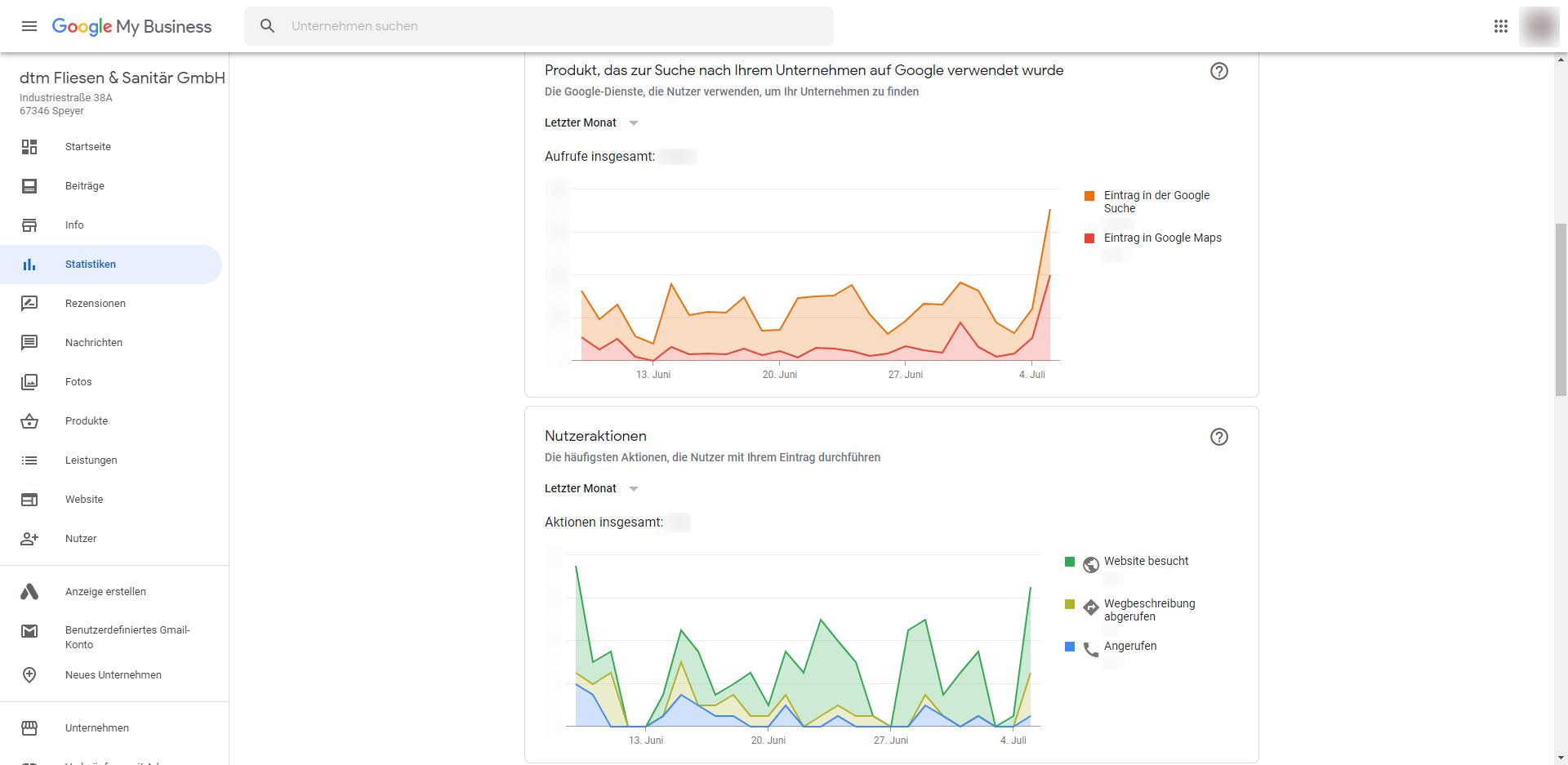 Statistiken zum Google My Business Profil